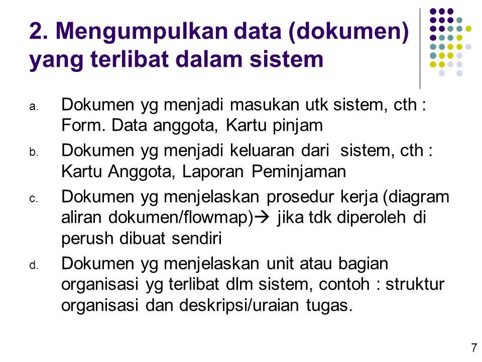 2. Mengumpulkan data (dokumen) yang terlibat dalam sistem