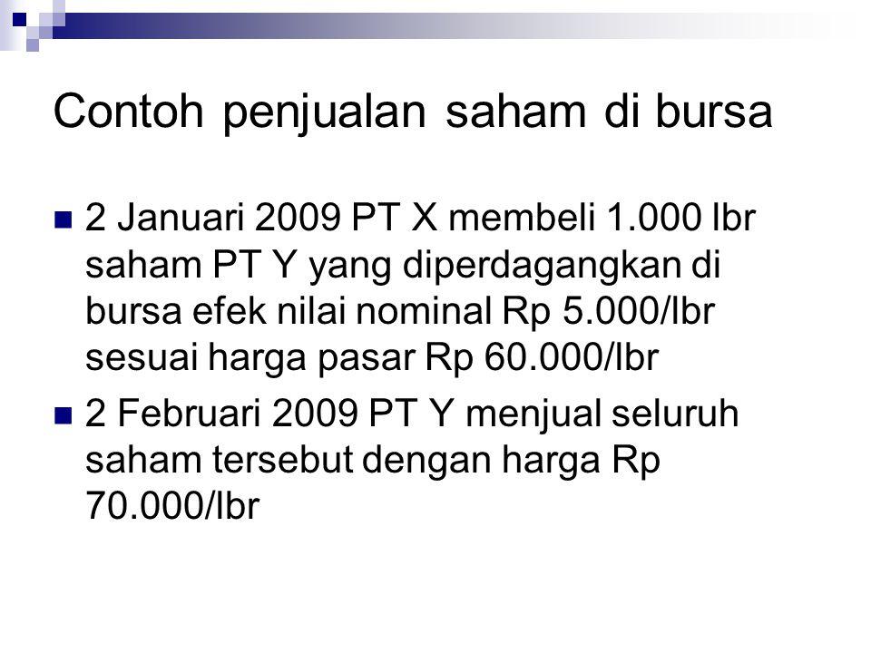 Contoh penjualan saham di bursa