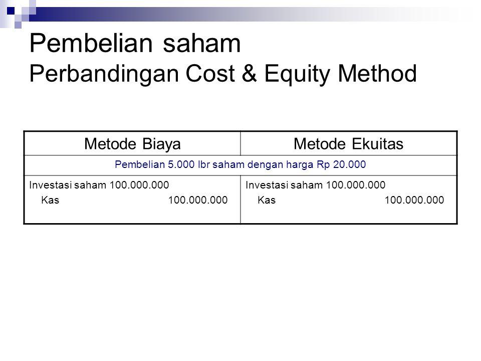 Pembelian saham Perbandingan Cost & Equity Method