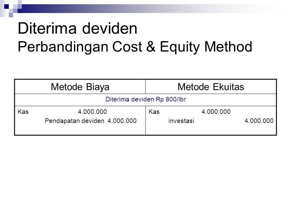 Diterima deviden Perbandingan Cost & Equity Method