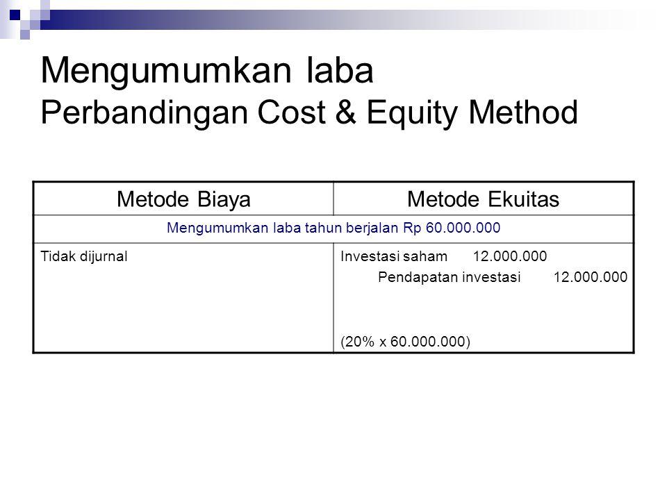 Mengumumkan laba Perbandingan Cost & Equity Method