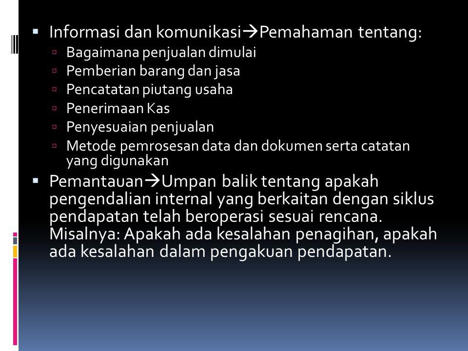 Informasi dan komunikasiPemahaman tentang: