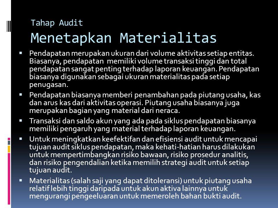 Tahap Audit Menetapkan Materialitas