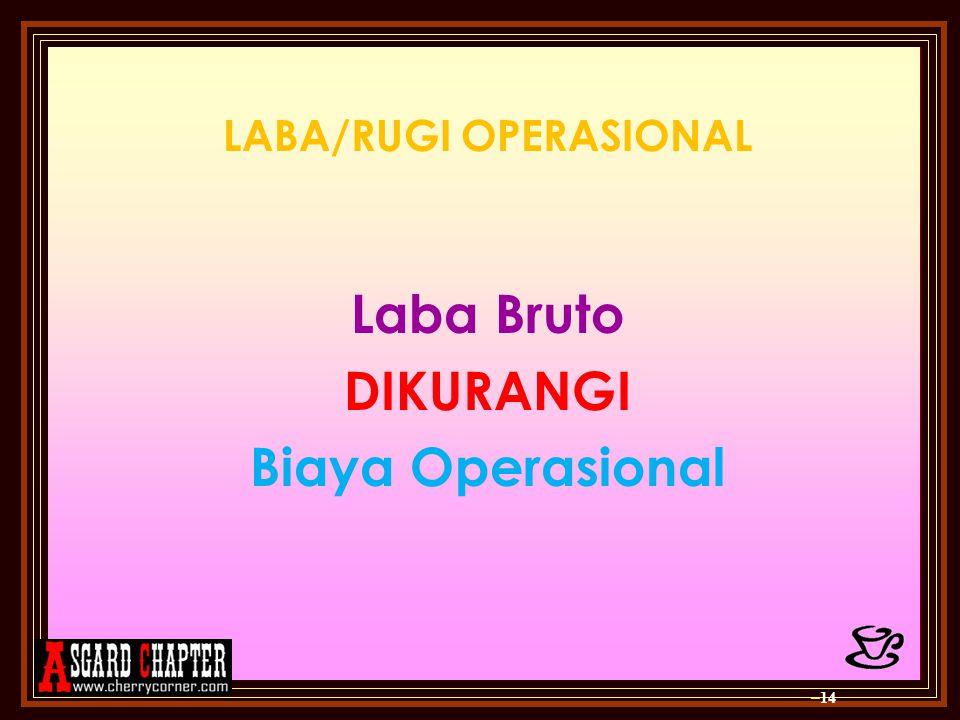 LABA/RUGI OPERASIONAL