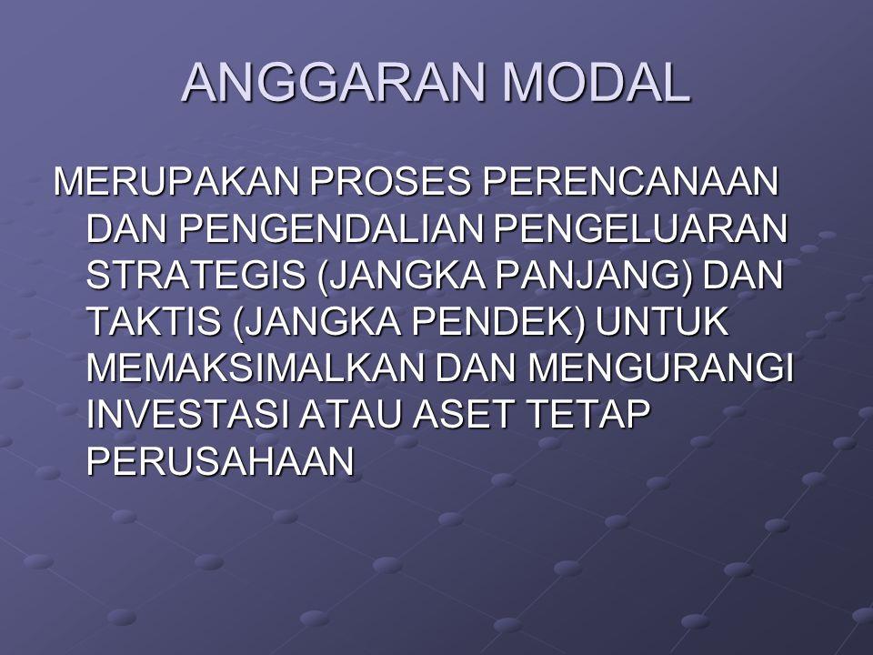 ANGGARAN MODAL