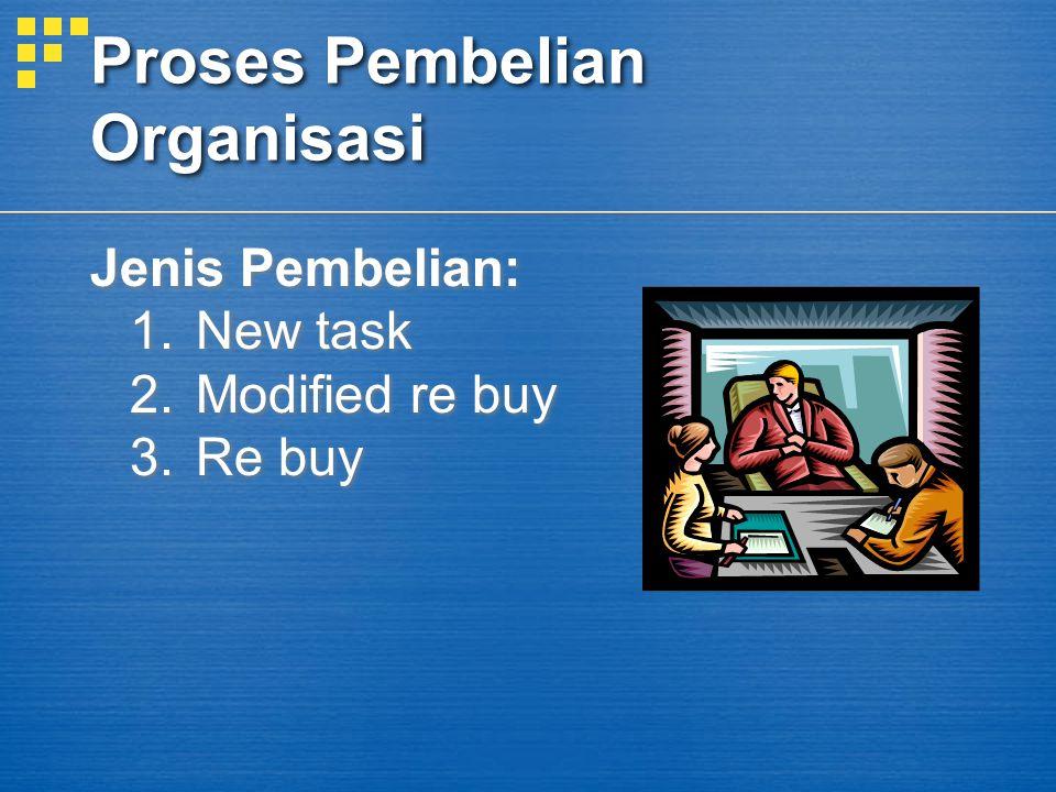Proses Pembelian Organisasi