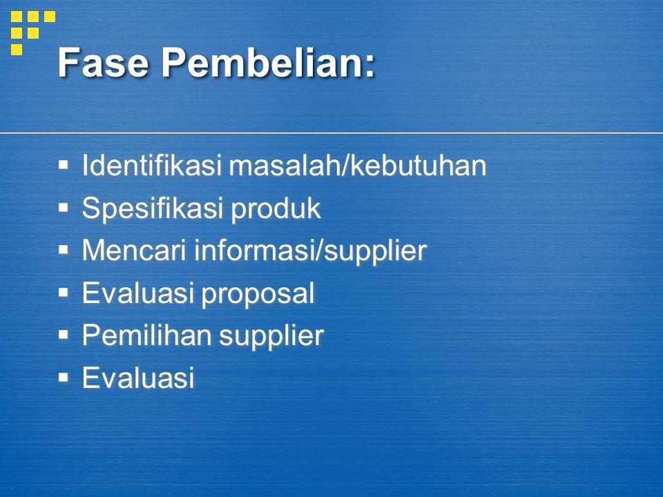 Fase Pembelian: Identifikasi masalah/kebutuhan Spesifikasi produk