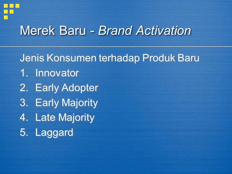Merek Baru - Brand Activation