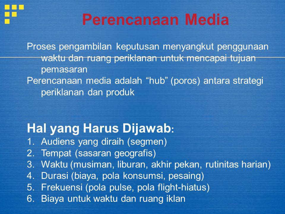 Perencanaan Media Hal yang Harus Dijawab: