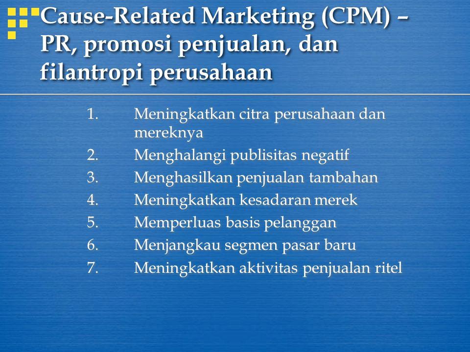 Cause-Related Marketing (CPM) – PR, promosi penjualan, dan filantropi perusahaan