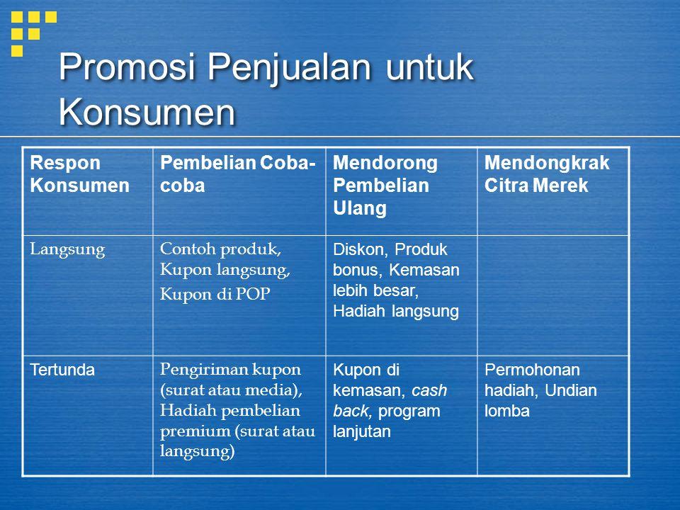 Promosi Penjualan untuk Konsumen