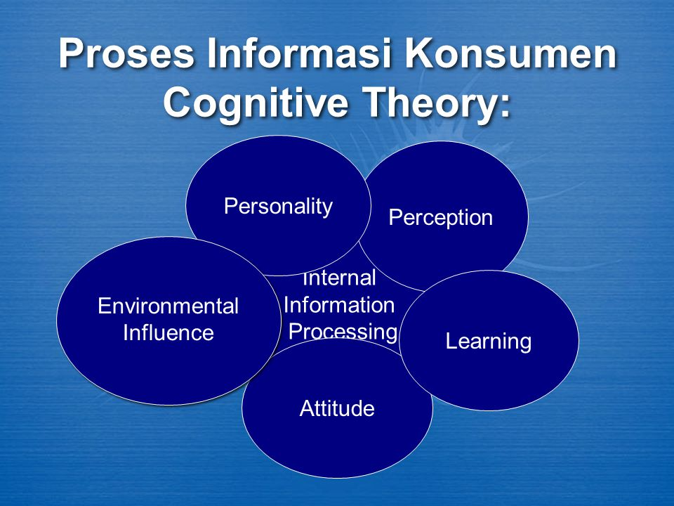 Proses Informasi Konsumen Cognitive Theory: