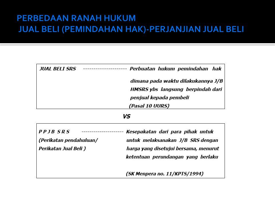 PERBEDAAN RANAH HUKUM JUAL BELI (PEMINDAHAN HAK)-PERJANJIAN JUAL BELI