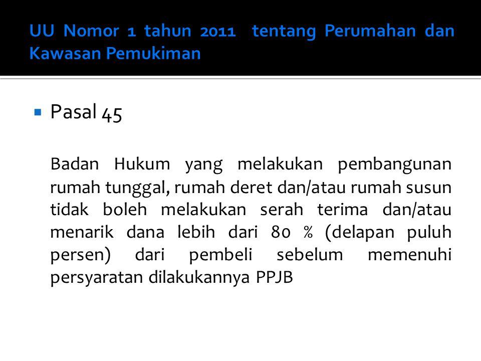 UU Nomor 1 tahun 2011 tentang Perumahan dan Kawasan Pemukiman