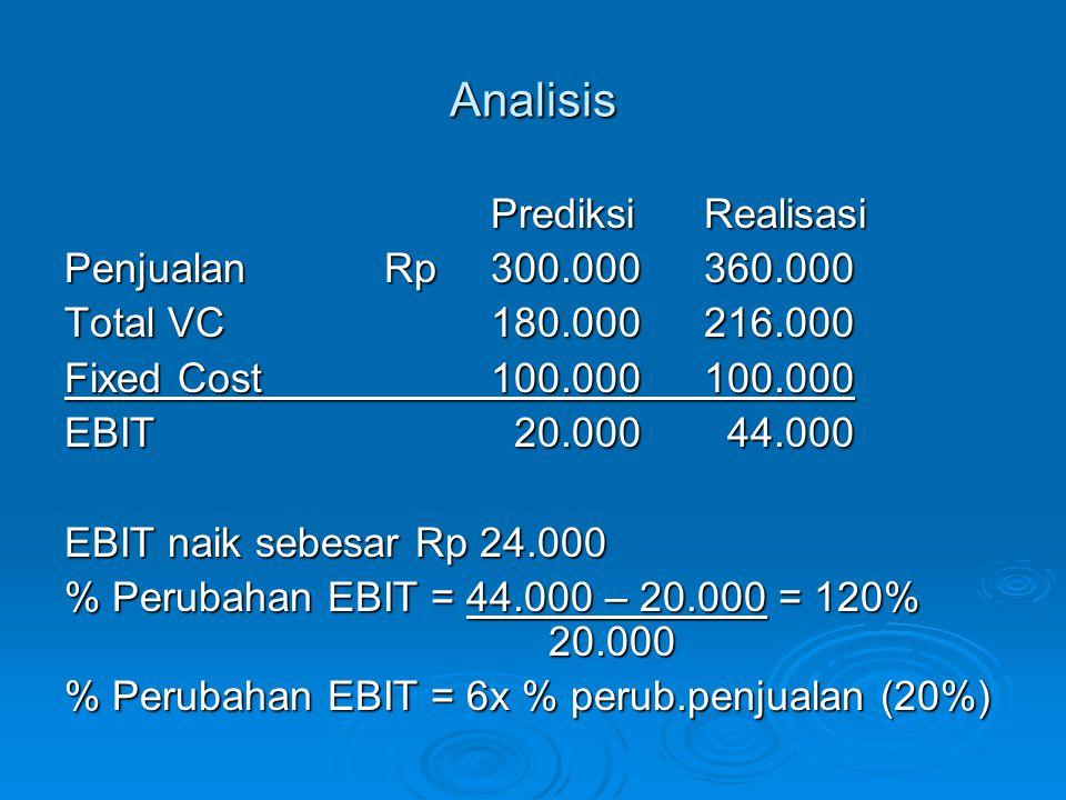Analisis Prediksi Realisasi Penjualan Rp 300.000 360.000