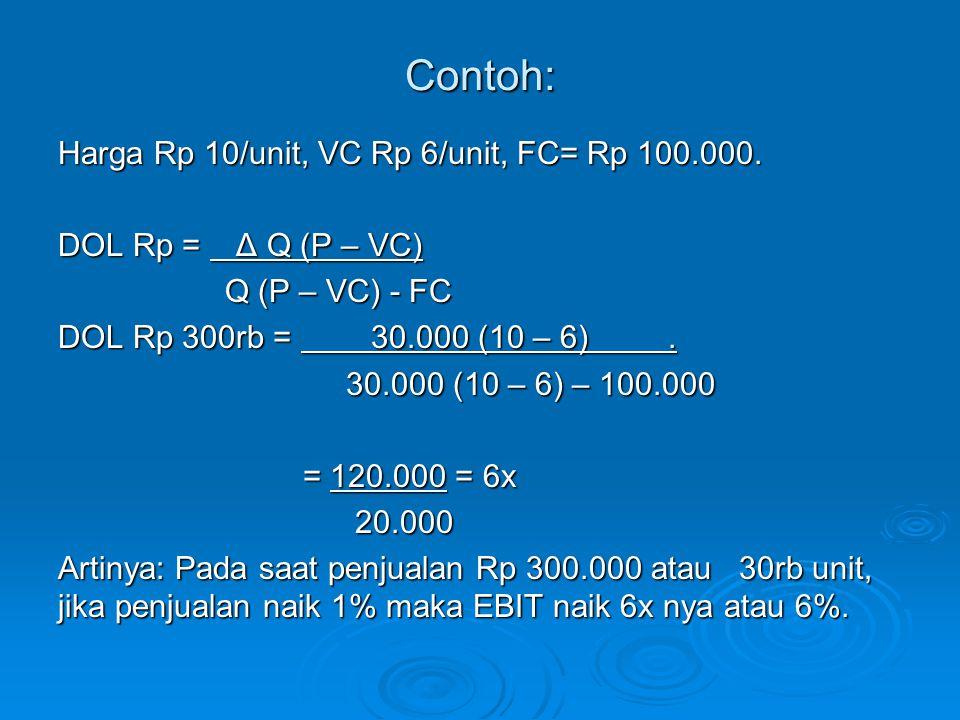 Contoh: Harga Rp 10/unit, VC Rp 6/unit, FC= Rp 100.000.