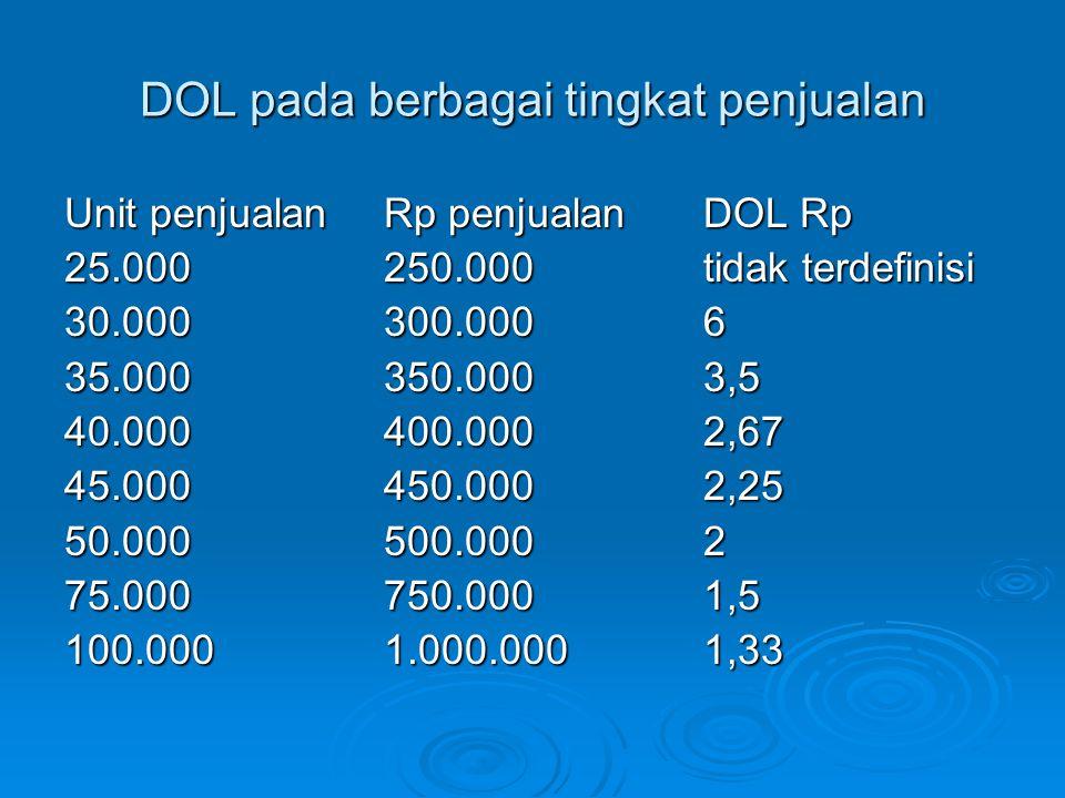DOL pada berbagai tingkat penjualan