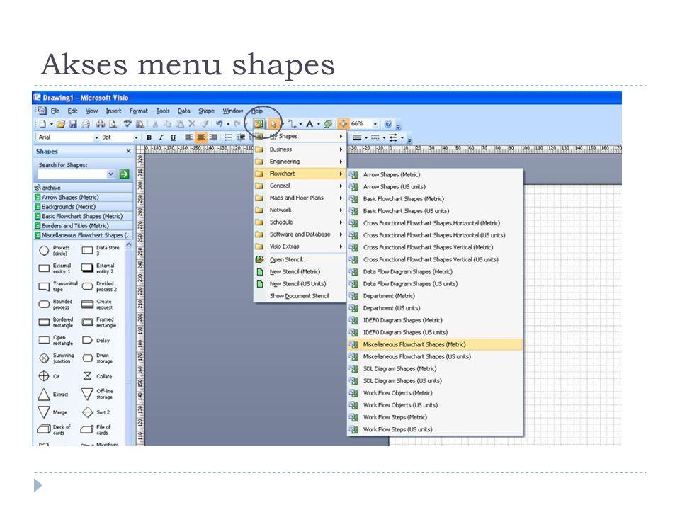Akses menu shapes