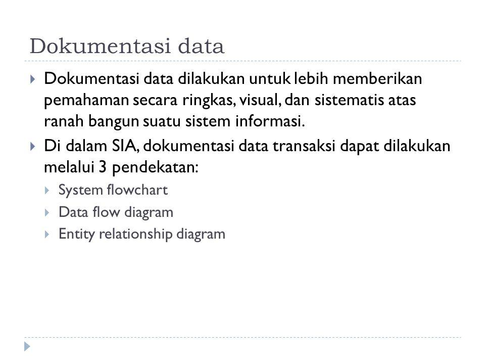Dokumentasi data