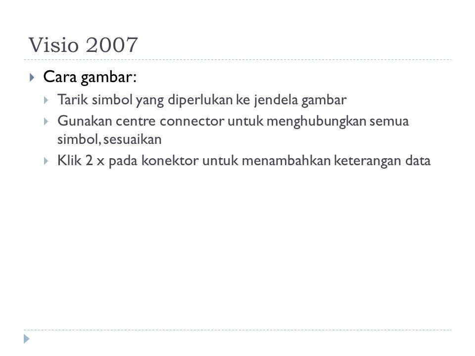 Visio 2007 Cara gambar: Tarik simbol yang diperlukan ke jendela gambar
