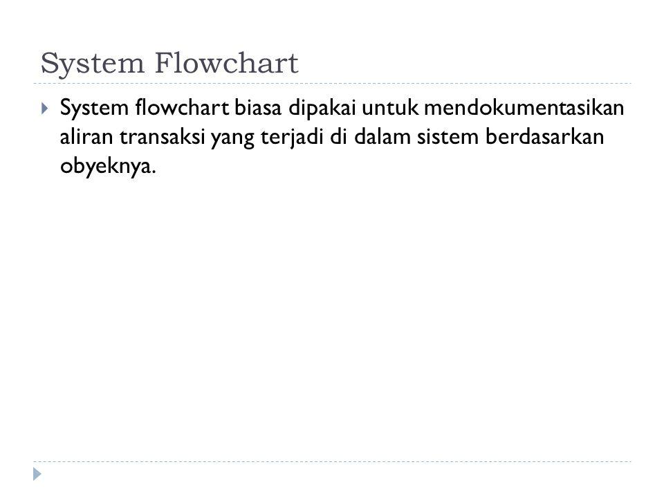 System Flowchart System flowchart biasa dipakai untuk mendokumentasikan aliran transaksi yang terjadi di dalam sistem berdasarkan obyeknya.