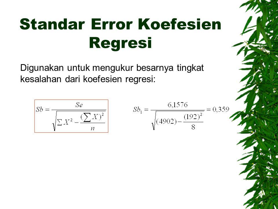 Standar Error Koefesien Regresi