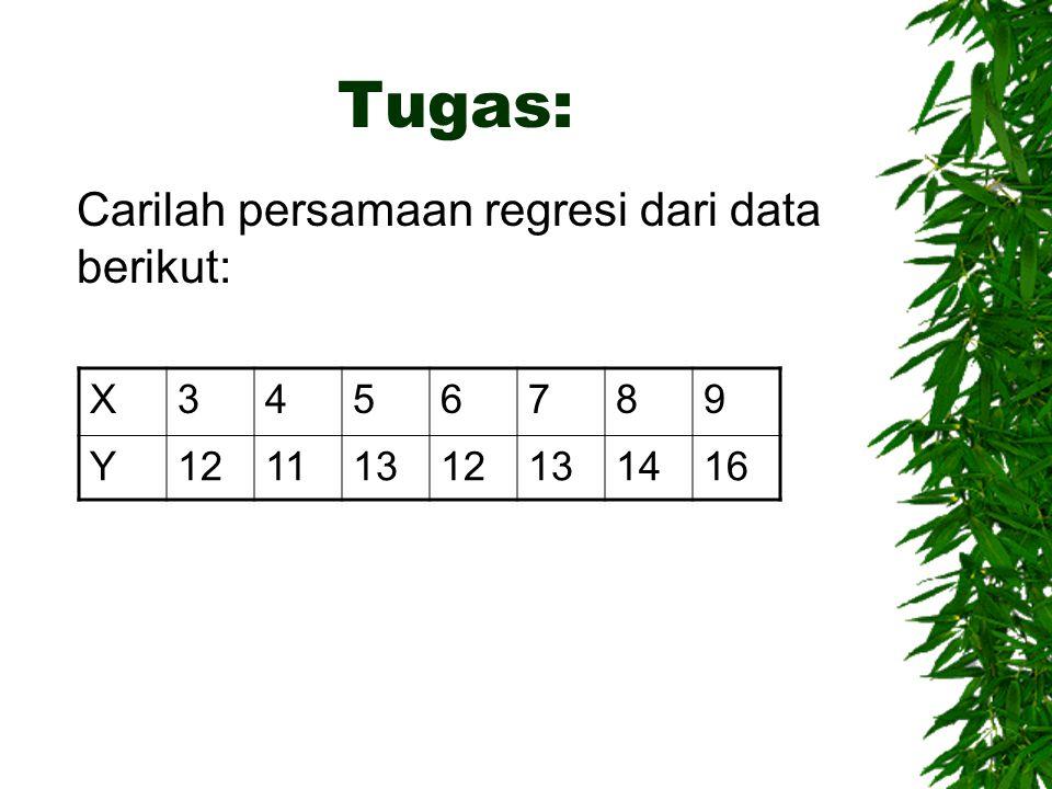 Tugas: Carilah persamaan regresi dari data berikut: X 3 4 5 6 7 8 9 Y