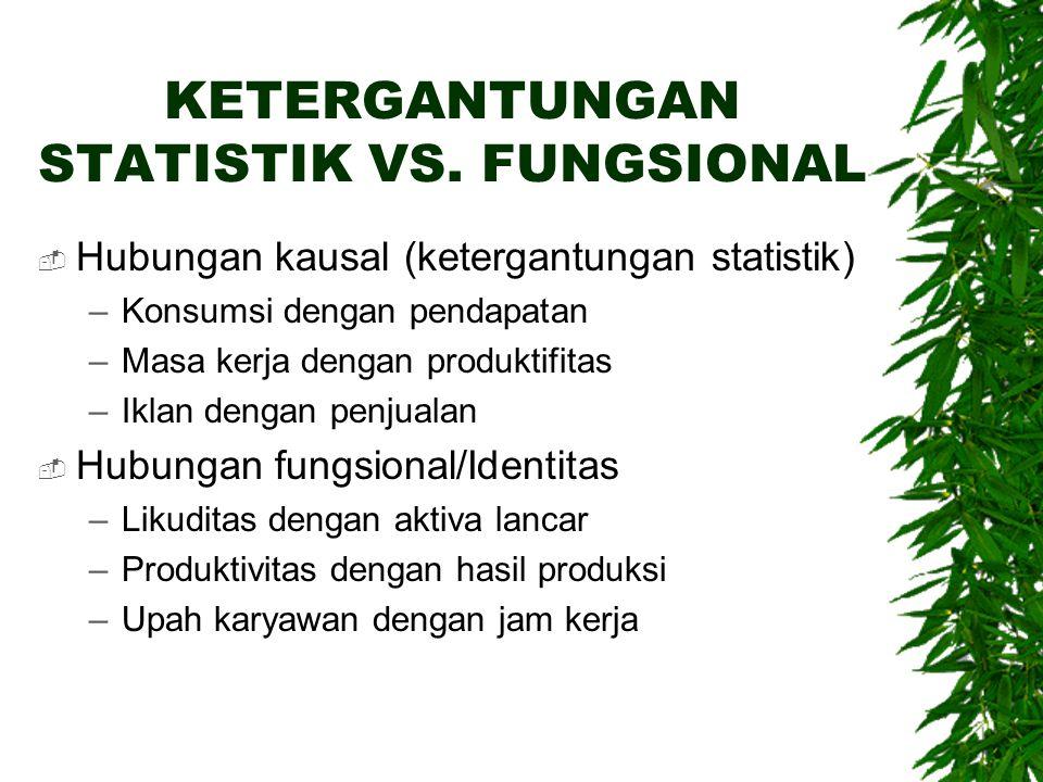 KETERGANTUNGAN STATISTIK VS. FUNGSIONAL