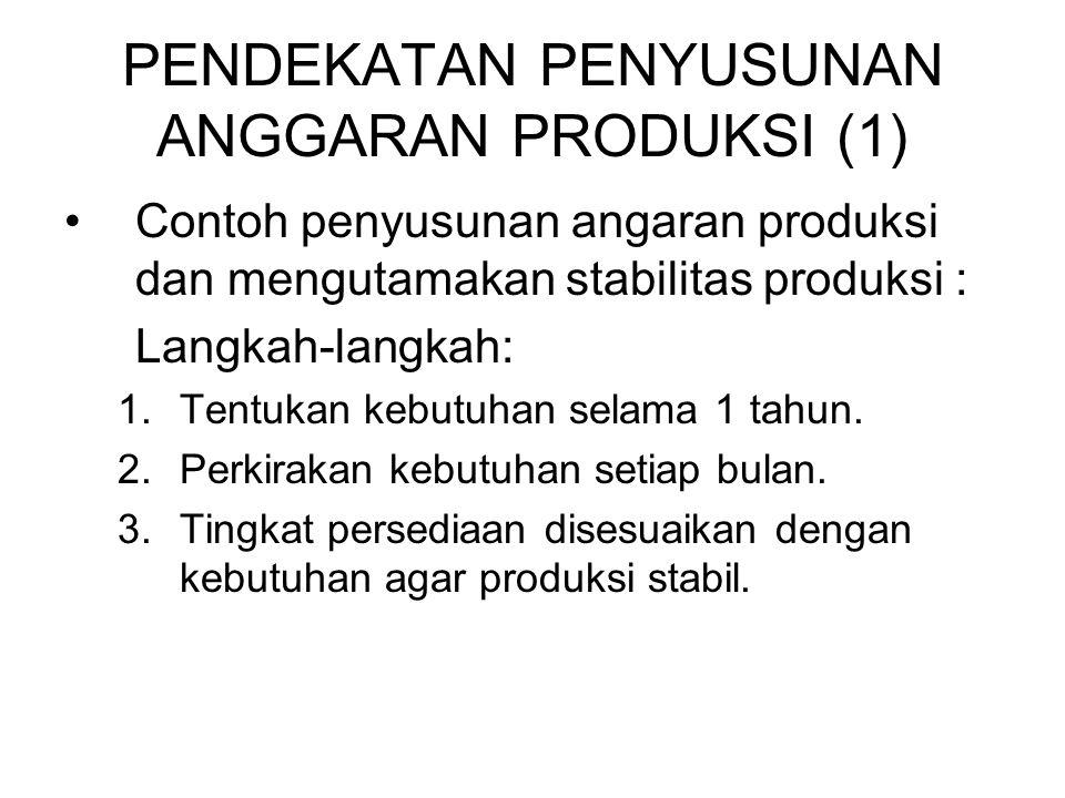PENDEKATAN PENYUSUNAN ANGGARAN PRODUKSI (1)
