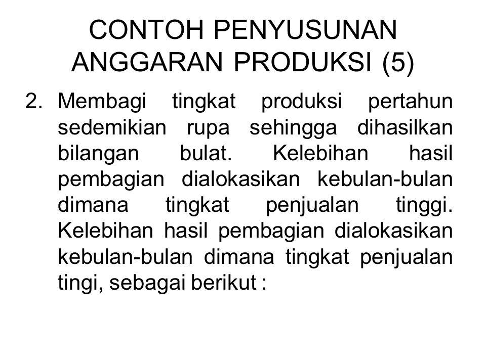CONTOH PENYUSUNAN ANGGARAN PRODUKSI (5)
