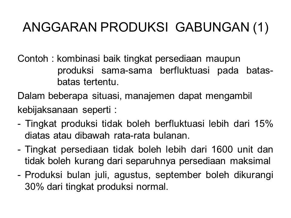 ANGGARAN PRODUKSI GABUNGAN (1)
