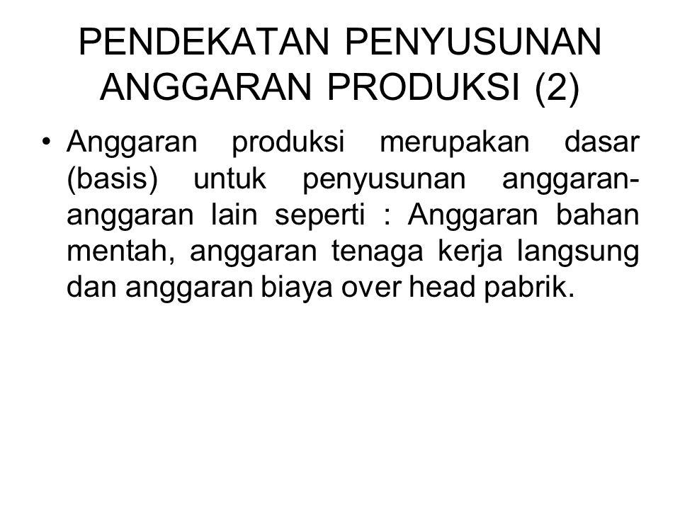 PENDEKATAN PENYUSUNAN ANGGARAN PRODUKSI (2)