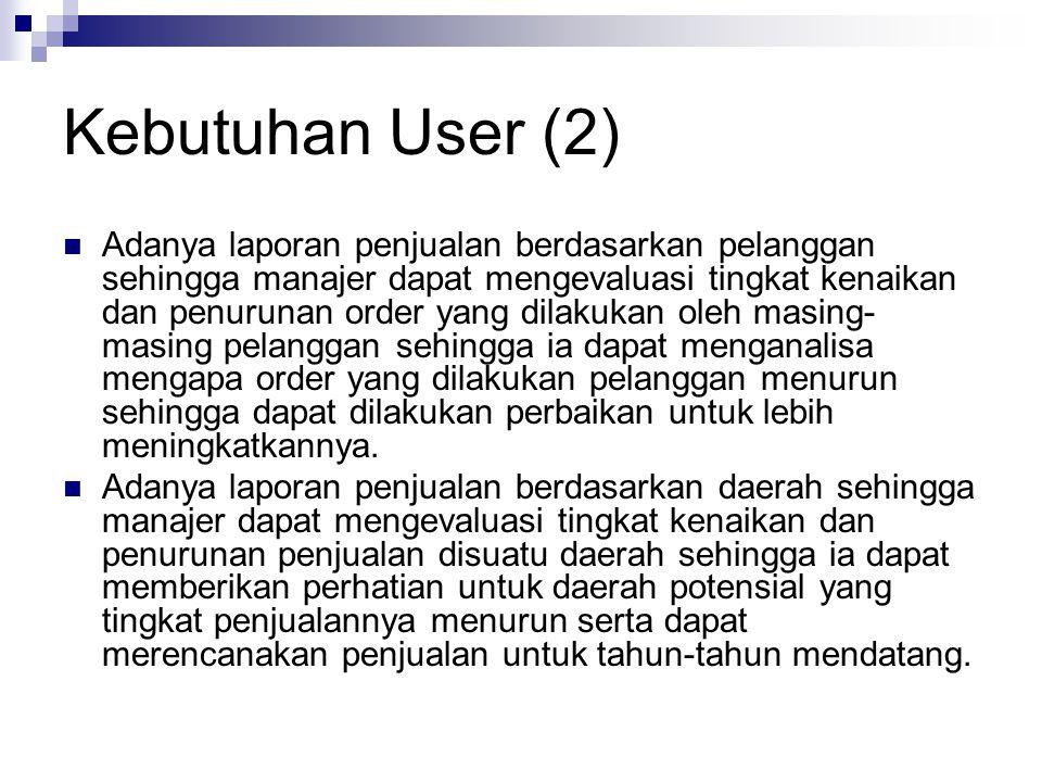 Kebutuhan User (2)