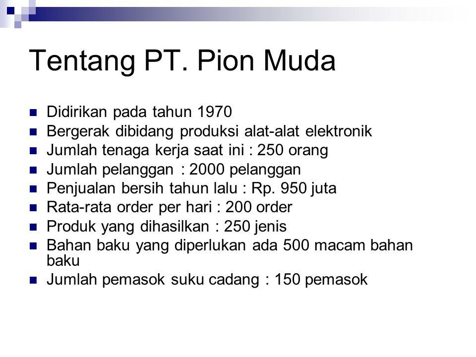 Tentang PT. Pion Muda Didirikan pada tahun 1970
