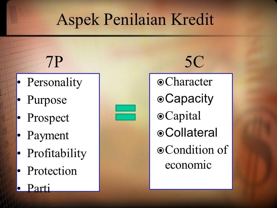 Aspek Penilaian Kredit
