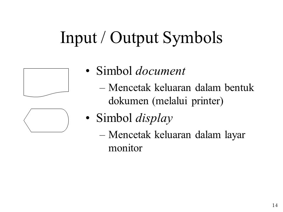Input / Output Symbols Simbol document Simbol display