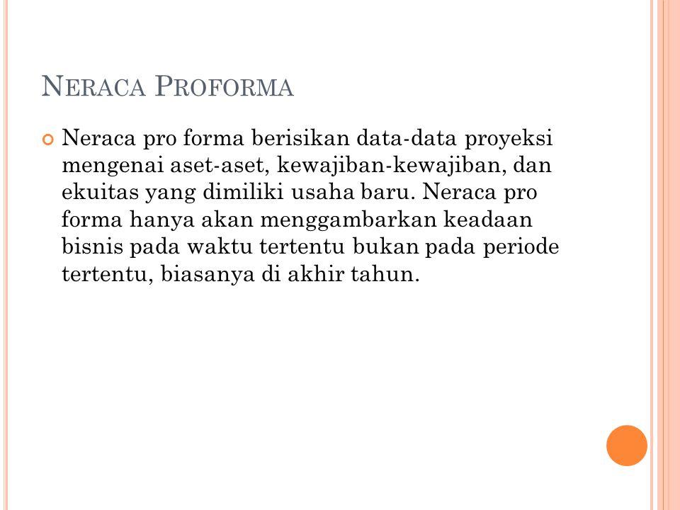 Neraca Proforma