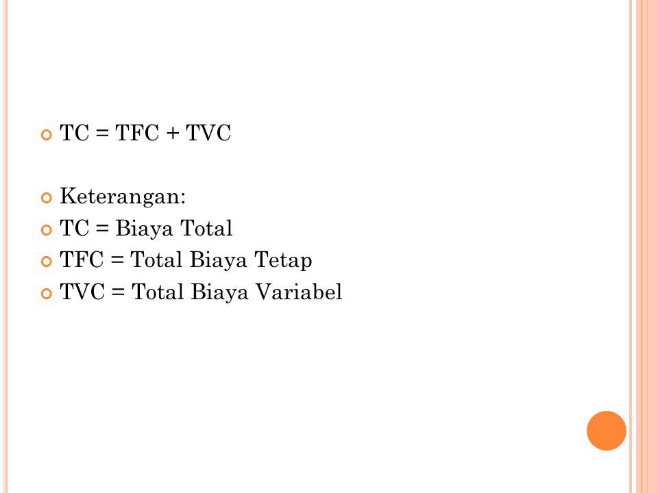 TC = TFC + TVC Keterangan: TC = Biaya Total TFC = Total Biaya Tetap TVC = Total Biaya Variabel