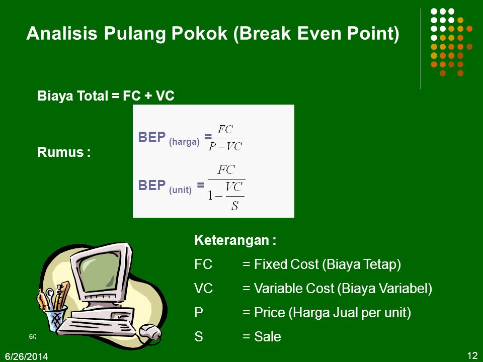 Analisis Pulang Pokok (Break Even Point)
