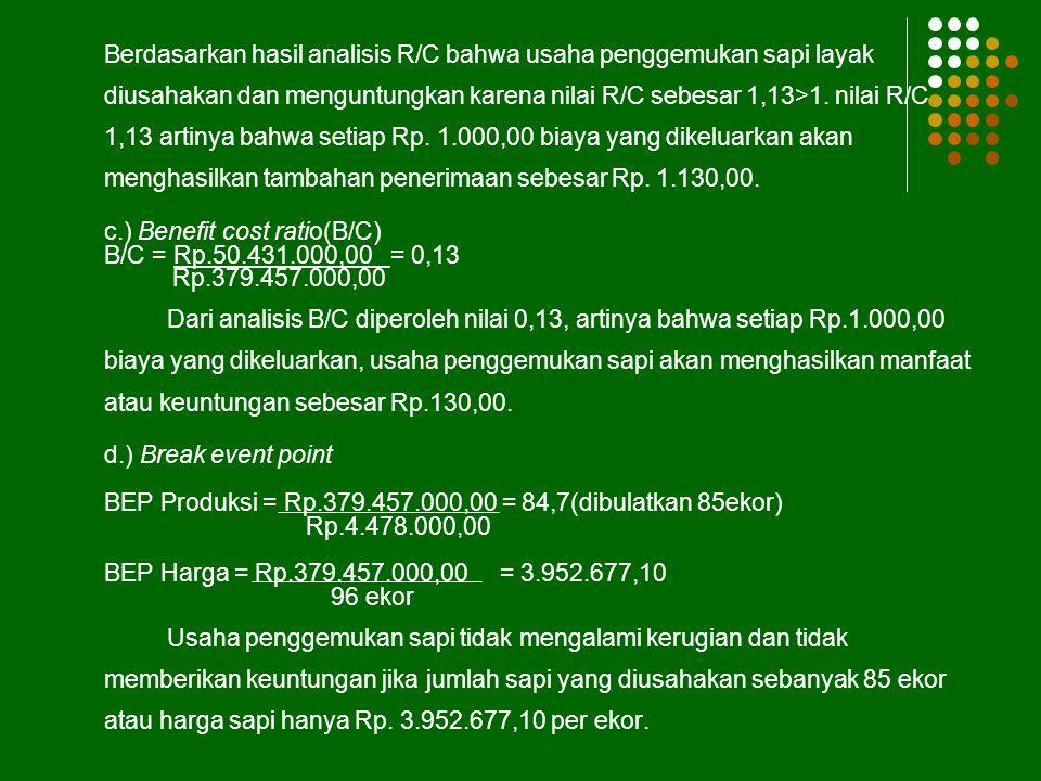 Berdasarkan hasil analisis R/C bahwa usaha penggemukan sapi layak diusahakan dan menguntungkan karena nilai R/C sebesar 1,13>1.