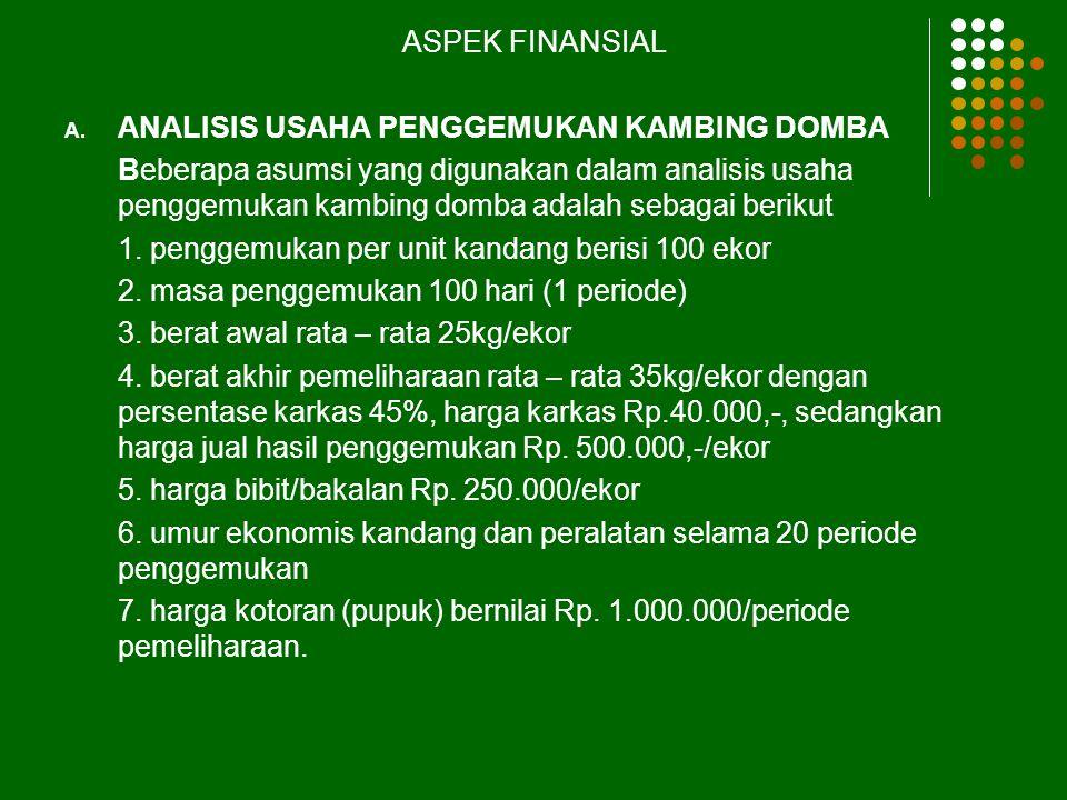 ASPEK FINANSIAL ANALISIS USAHA PENGGEMUKAN KAMBING DOMBA.