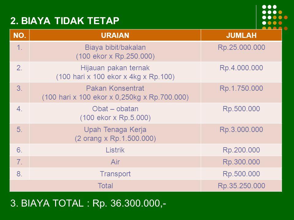 2. BIAYA TIDAK TETAP 3. BIAYA TOTAL : Rp. 36.300.000,- NO. URAIAN