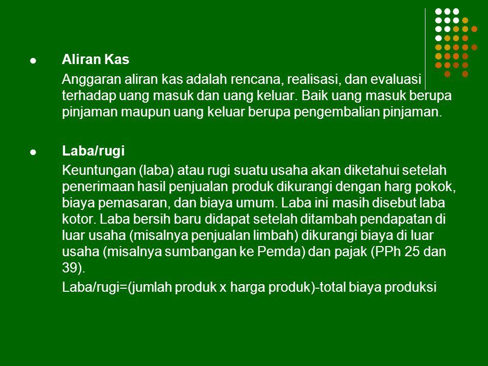 Aliran Kas