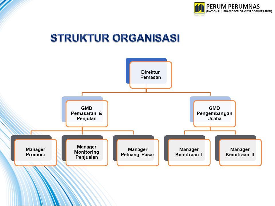 STRUKTUR ORGANISASI PERUM PERUMNAS