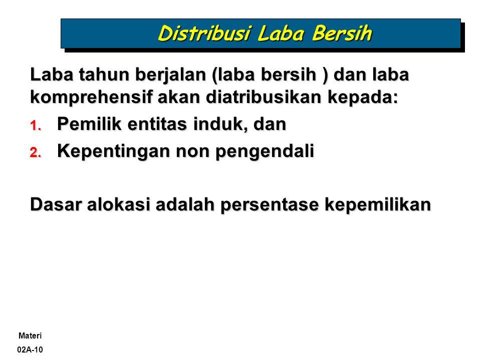 Distribusi Laba Bersih
