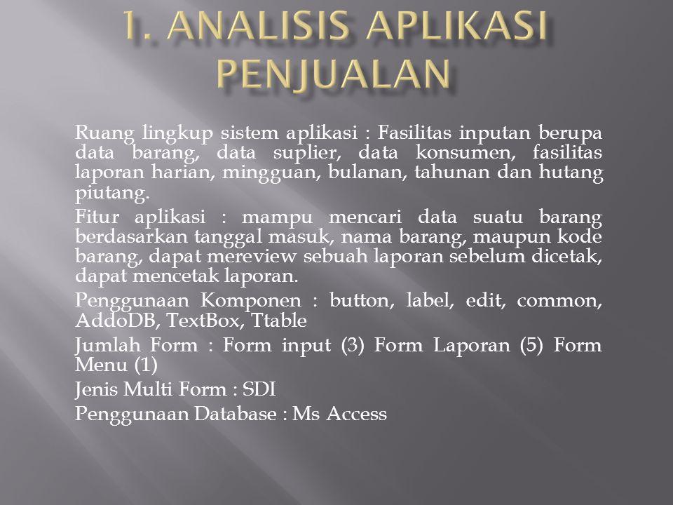 1. Analisis Aplikasi Penjualan