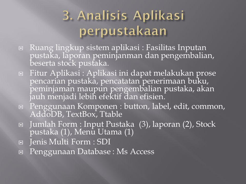 3. Analisis Aplikasi perpustakaan