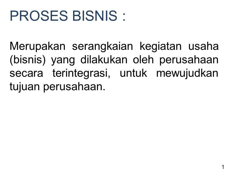 PROSES BISNIS : Merupakan serangkaian kegiatan usaha (bisnis) yang dilakukan oleh perusahaan secara terintegrasi, untuk mewujudkan tujuan perusahaan.