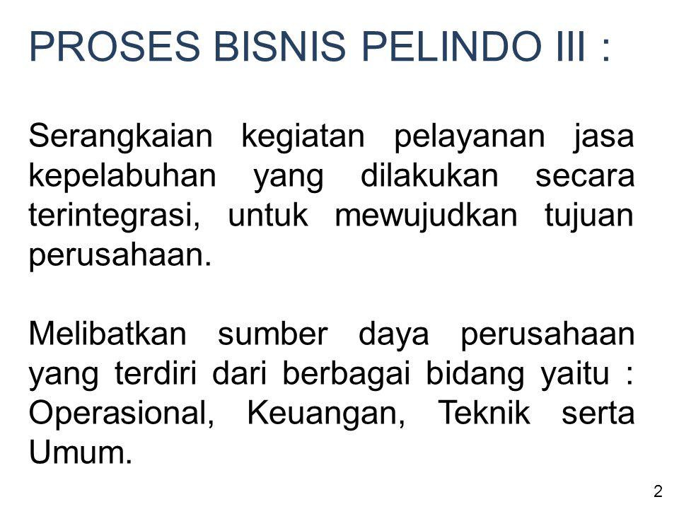 PROSES BISNIS PELINDO III :