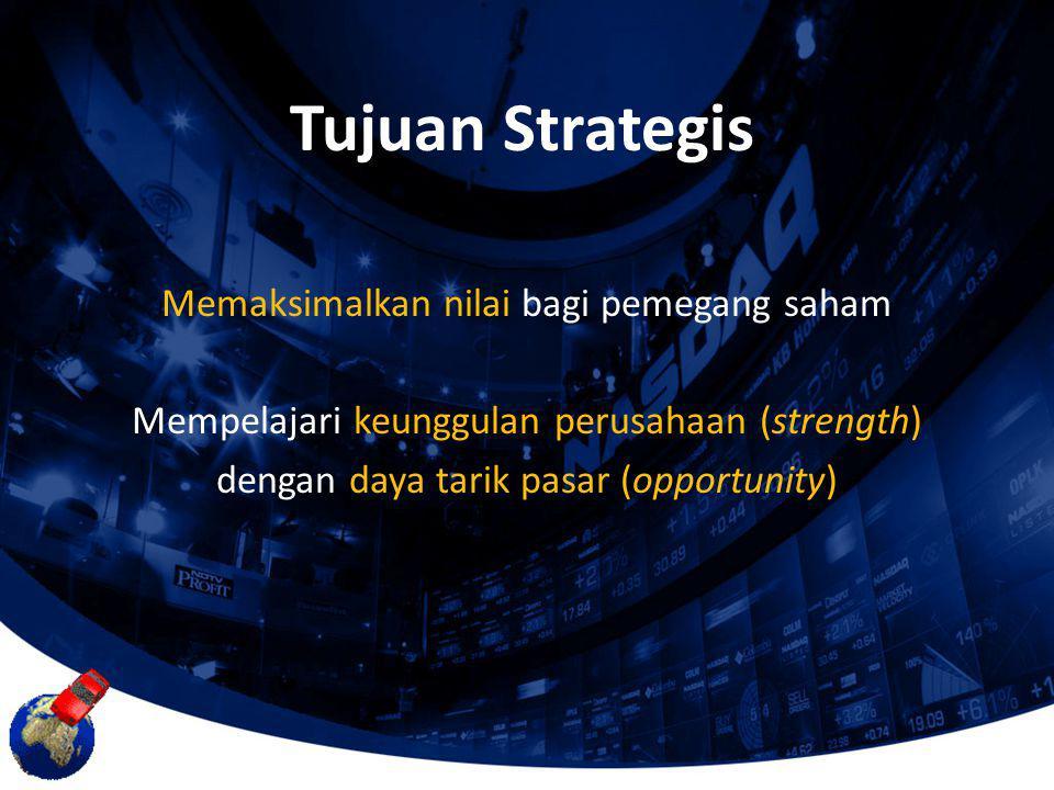 Tujuan Strategis Memaksimalkan nilai bagi pemegang saham